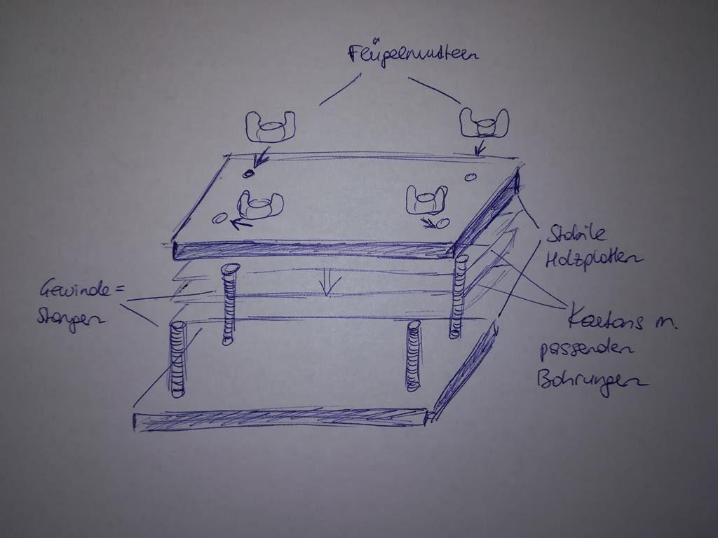 Bauplan Pflanzenpresse